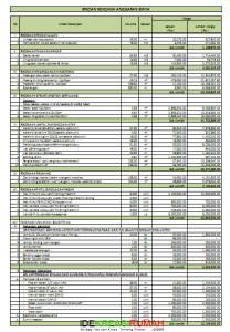 Rencana Anggaran Biaya Rumah Kopel Type 50