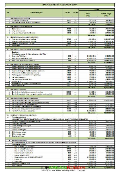 Rencana Anggaran Biaya Pembangunan Rumah Rencana Anggaran Biaya Rumah
