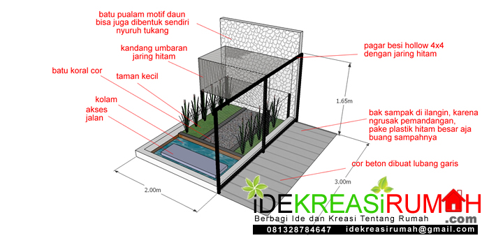 Deskripsi desain taman kecil